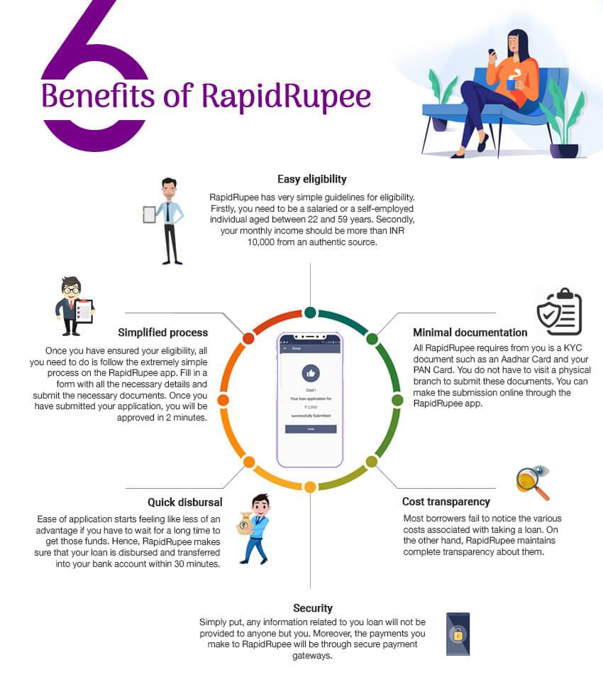Benefits of RapidRupee