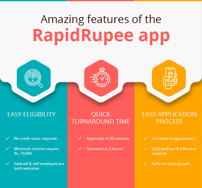 features of the quick loan app